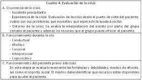 evaluacion-de-la-crisis